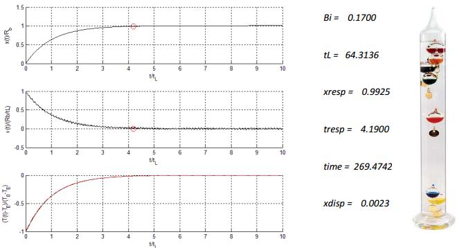 how to make scientific calculator in matlab gui